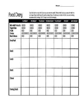 Food Diary Assignment