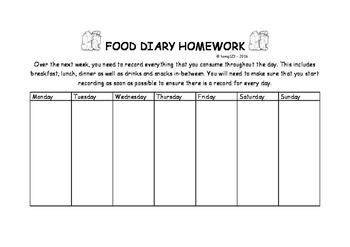 Food Diary Homework & Self-Review