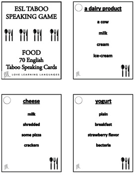 graphic relating to Taboo Game Cards Printable named Foods - English Taboo Chatting Video game - ESL - ELL