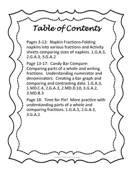 Common Core:  Food, Fun, and Fractions!  And Don't Forget your Napkins!
