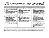 Food Glorious Food Homework Contract
