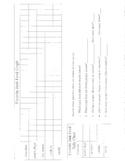 Food Graphs/Tally Charts ~ Favorite Fruits Vegetables Junk Food