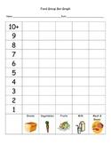 Food Group Bar Graph