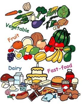 Food Group Clip Art