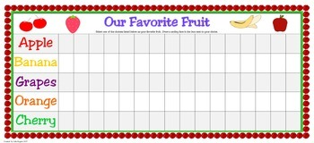 Food Group Data Charts