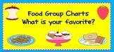 Food Group Data Charts