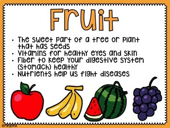 Food Group Fact Posters