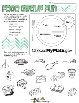 MyPlate: Healthy Eating and Food Groups