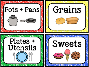 Food Group {Dramatic Play Center} Labels