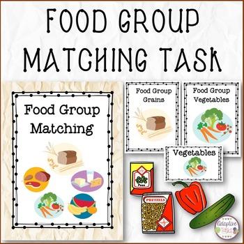 FOOD GROUP MATCHING