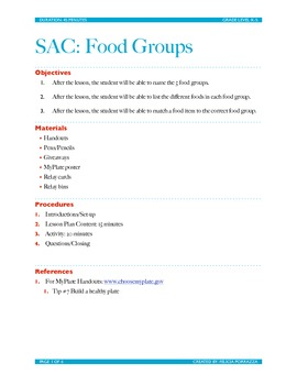 Food Group Nutrition Lesson (K-5)