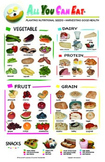 Food Group Nutrition Poster and Individual Food Groups