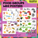 Food Group Posters - Distance Learning