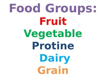 Food Group Power Point