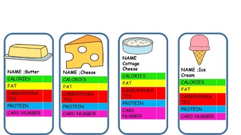 Food Group Top Trumps