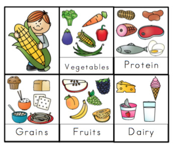 Food Group Vocabulary Cards