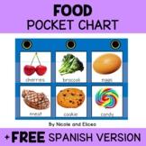 Food Groups Pocket Chart Center