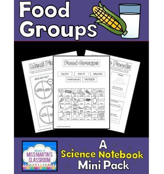 Food Groups Interactive Notebook