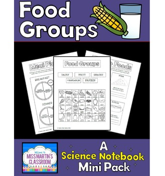 Food Groups Interactive Notebook