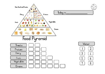 Food Groups Activity Pack