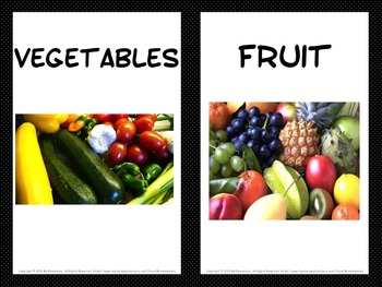 Food Groups Trading Card and Word Wall