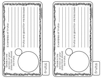 Food Groups - Flip-Book