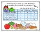Food Groups French - Sorting Placemats