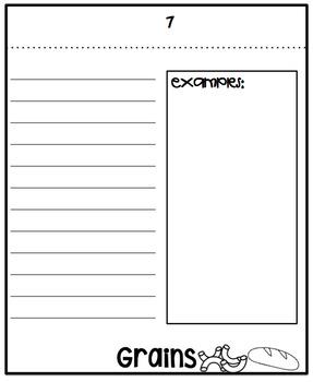 Food Groups Interactive Notebook Flip Book