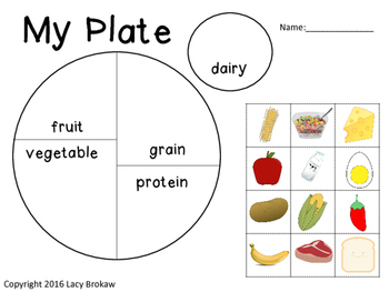food groups my plate sort math technology project based learning unit. Black Bedroom Furniture Sets. Home Design Ideas