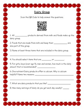 Food Groups/Plate QR Codes