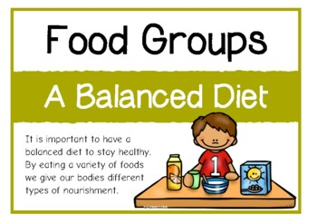 Food Groups (A Balanced Diet)