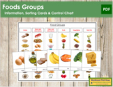 Food Groups: Sorting Cards & Chart