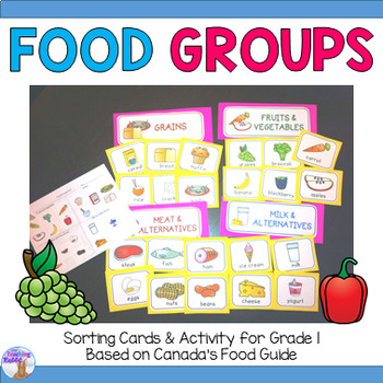 Food Groups (Canada's Food Guide)