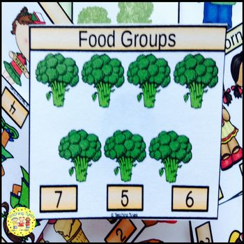 Food Groups Worksheets Activities Games Printables and More