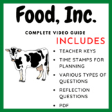 Food, Inc. - Complete Video Guide