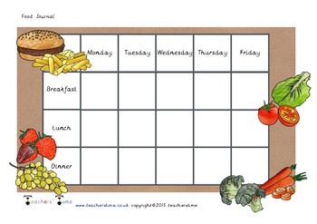 Food Journal