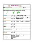 Food Label Lab Worksheet