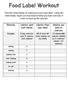 Food Label Workout