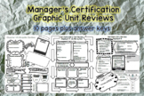 Food Manager Certification Graphic Unit Reviews + Answers