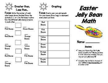 Food Math: Easter Egg Jelly Bean Math