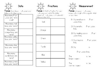 Food Math: Fruit Loop Math!