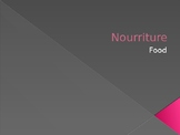 Food Nourriture Powerpoint Presentation Core French