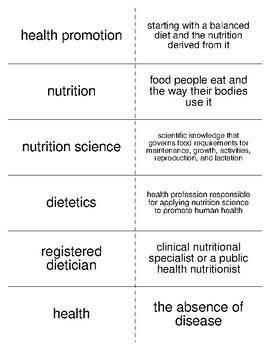 Food Nutrition and Health Flash Cards for Nutrition and Health Students