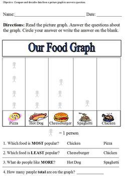 Food Picture Graph; Compare and Describe Data in a Graph