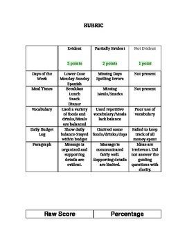 Food Plan-Plan de Comida