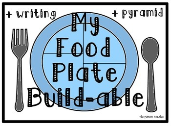 Food Plate/Food Pyramid Activity