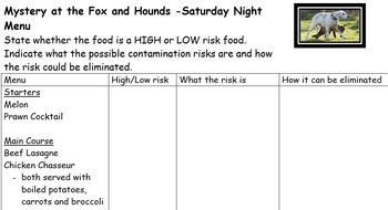 Food Poisoning Group Activity Work Sheets