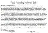 Food Poisoning Mystery Nutrient Lab- NGSS HS-LS1-6 Aligned