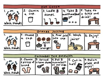 Food Prep Instruction Cards