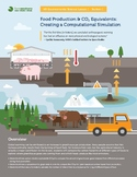 Food Production & CO2 Equivalents - PowerPoint and Handouts